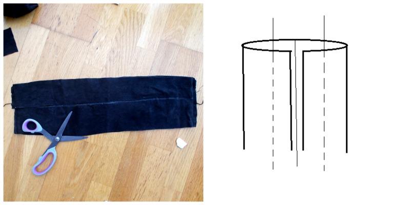 Šití uch k DIY kabelce